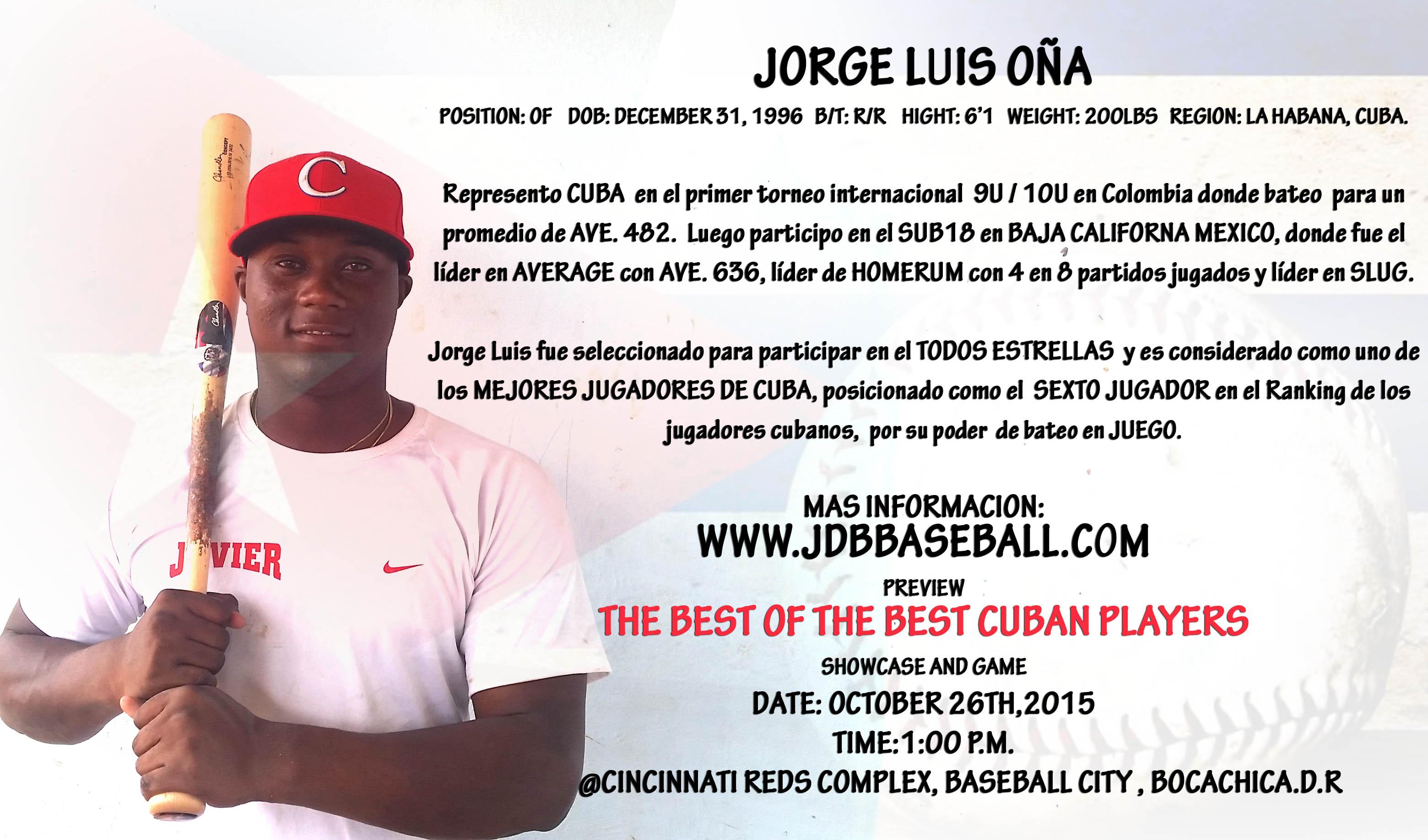 Jorge Luis Ona
