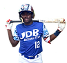 Juan Ten Oscar Marte OF 2020 Class From