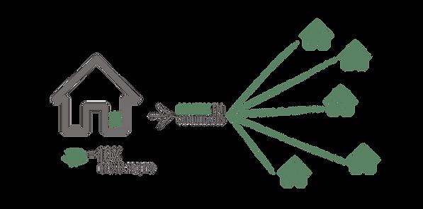 diagrama_projetosocial_v2.png
