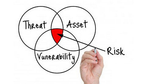 Vulnerability Management & Penetration Testing