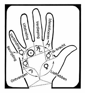 Hand_Cirkel.png
