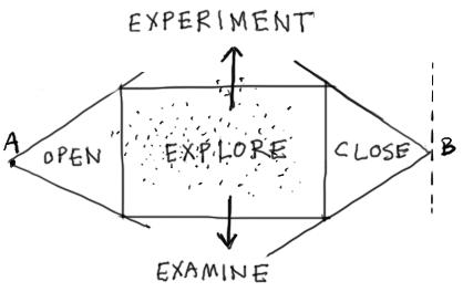 arbejdslyst workshop model aalborg