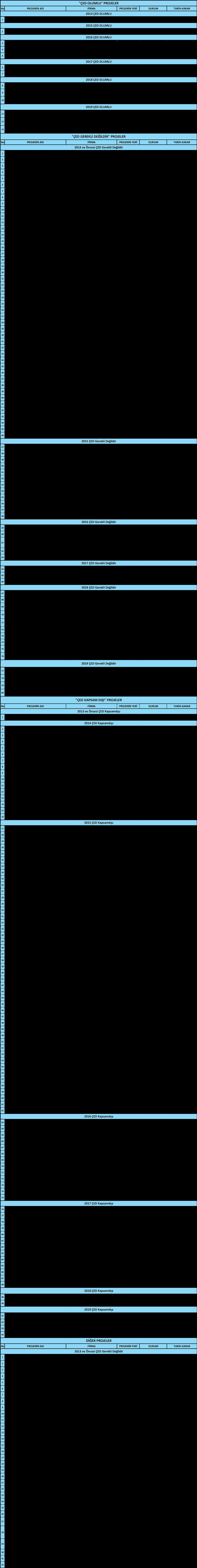 DE_Planlama_ÇED_Referanslar_15.04.png