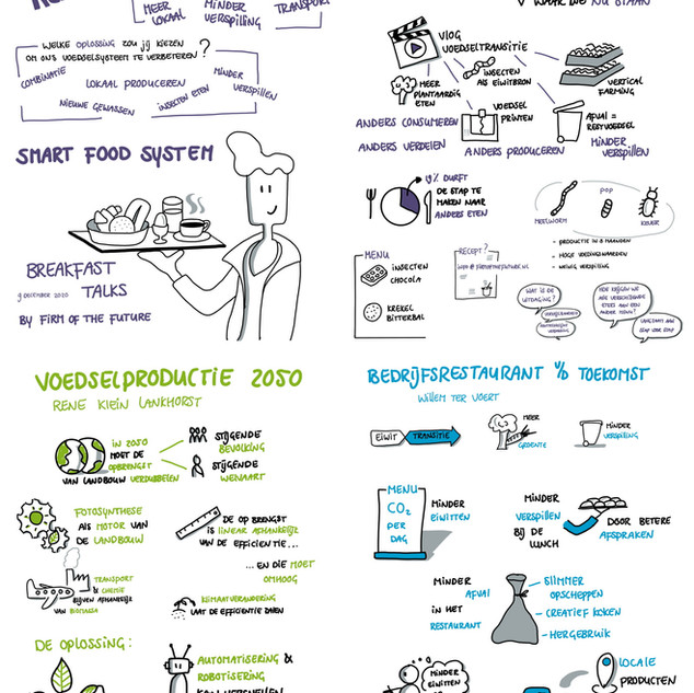 Visual Recording Smart Food Systems