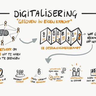 Praatplaat Digitalisering