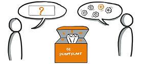 blog_de praatplaat.jpg