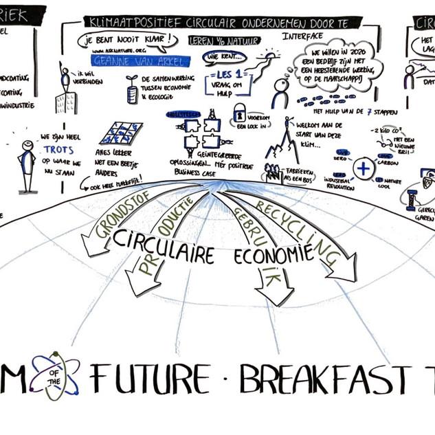 Visual Recording Breakfast Talk Energietransitie