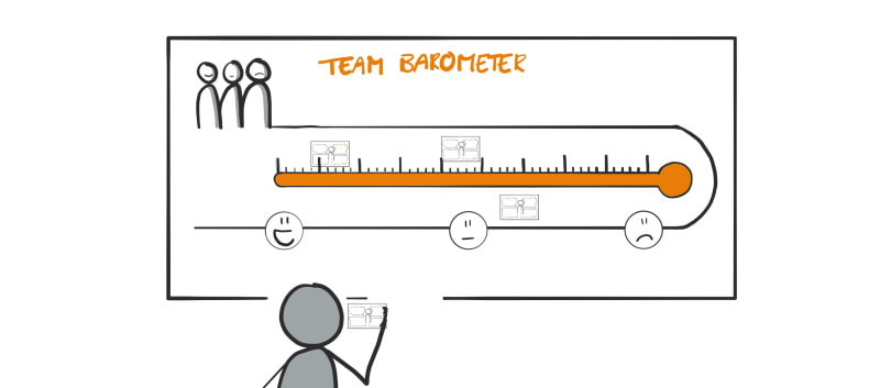 Projectbarometer Visual Recording