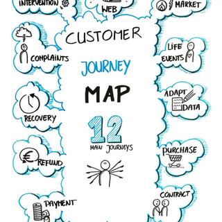Praatplaat 12 customer journeys