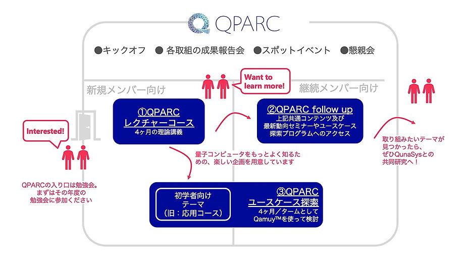 qparc_image3_edited.jpg