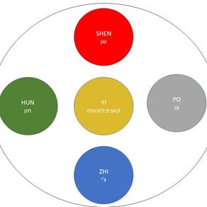 גונג-פו וחמשת איכויות הנפש