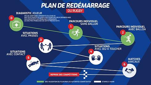 4_organisation_de_l'entraînement.jpg