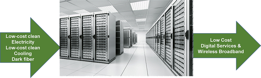 Data Center Image.png