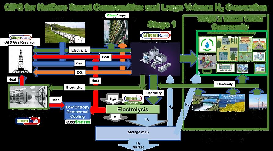 H2 Smart City.png