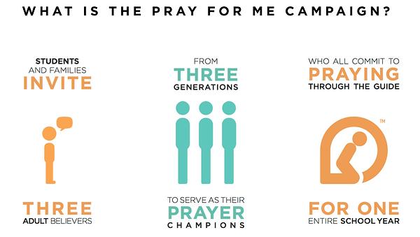Pray For Me Snapshot.png