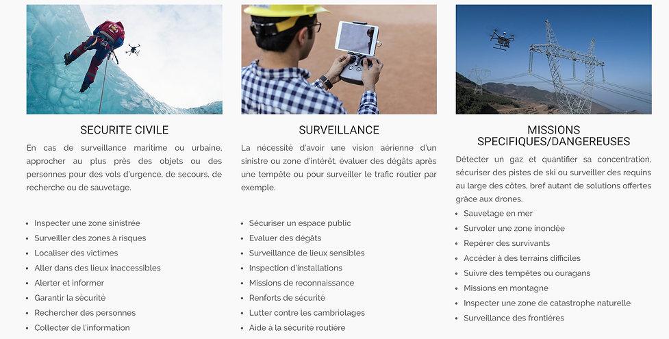 Dr Stone drone surveillance securité