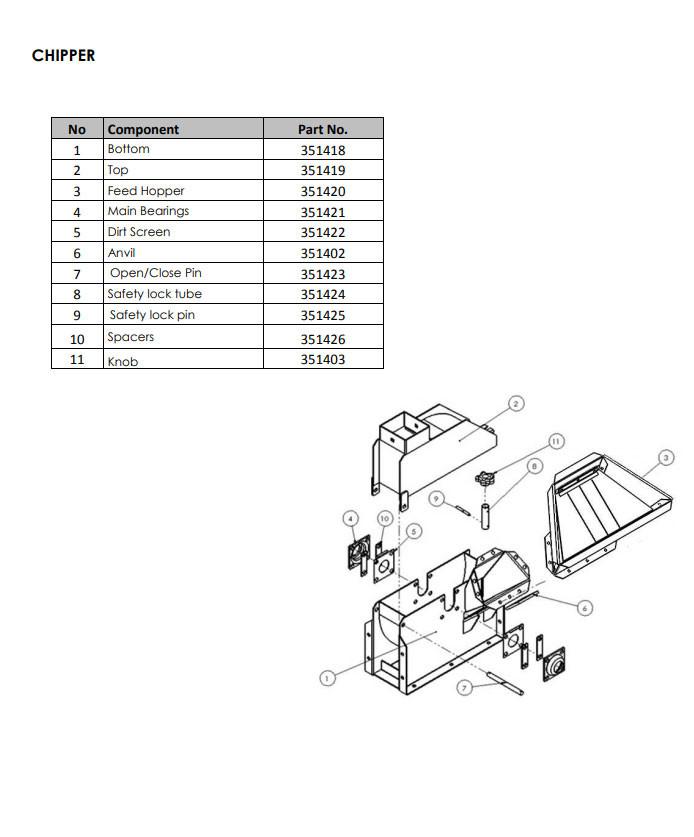 parts-chipper.jpg