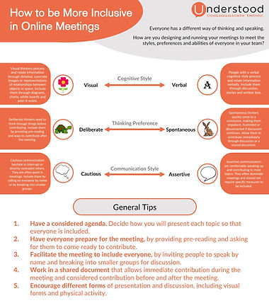 Being More Inclusive in Online Meetings