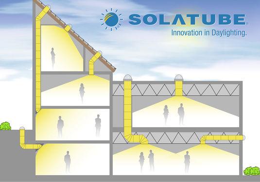 SOLATUBE OF NEW BERN NC