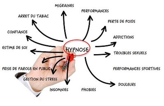 application-hypnose.jpg