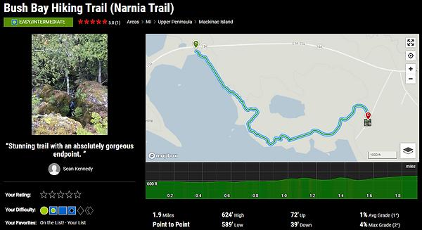 Bush Bay Trail.png