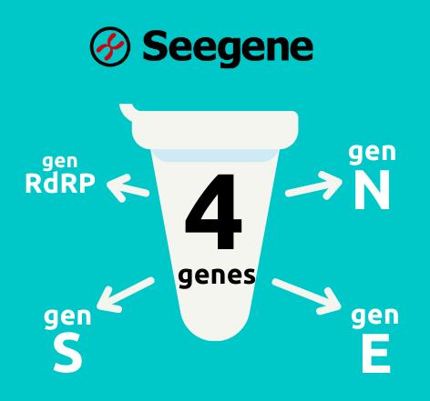 Kit de 100 pruebas PCR para detección de 4 genes para SARS-CoV-2 marca Seegene