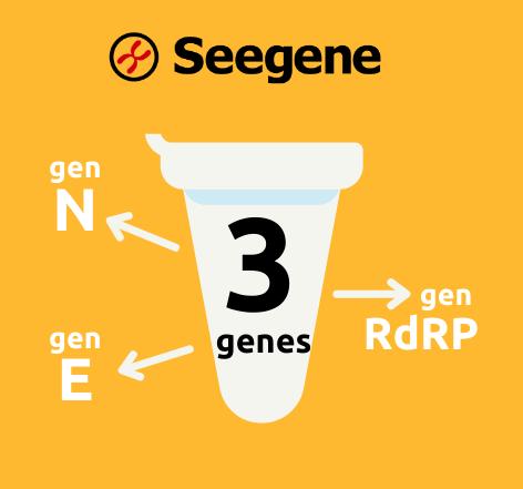 Kit de 100 pruebas PCR para detección de 3 genes para SARS-CoV-2 marca Seegene