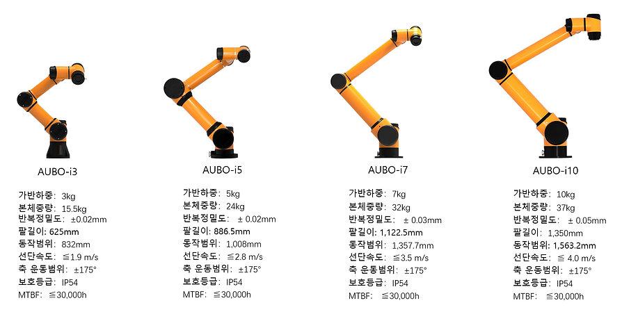 AUBO Line-Up_1.jpg