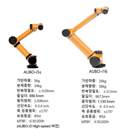 AUBO Line-Up_2.jpg