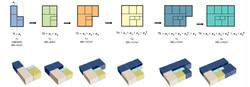 Modelo Inclusivo de Edifícios*