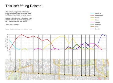 Making progress - neighbourhood planning in London