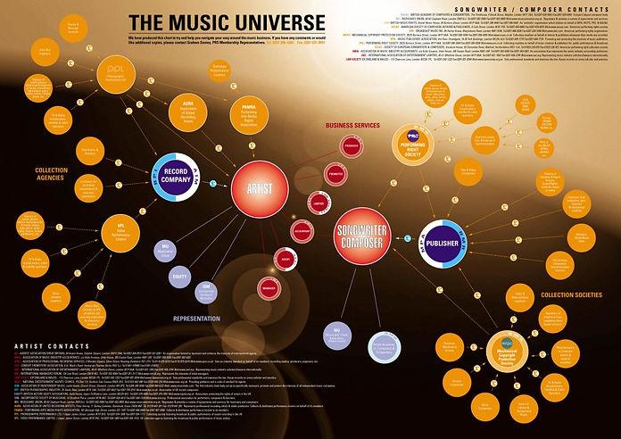universe_of_music-1024x724.jpg