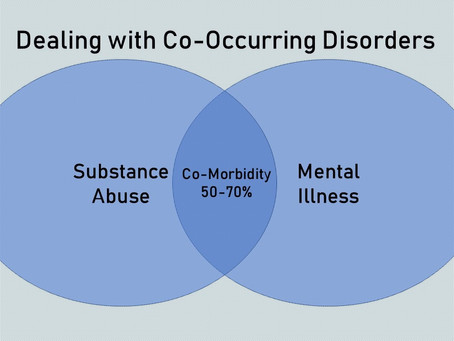 Dual Diagnosis: Substance Abuse and Attendant Disorders