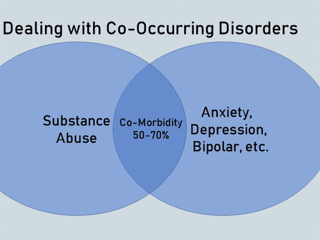 Dual Diagnosis: Substance Abuse and Comorbidity