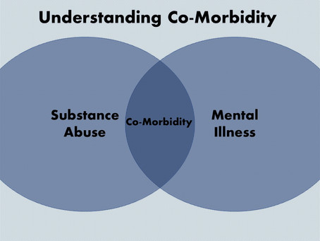 Why Addiction and Mental Illness Co-Occur