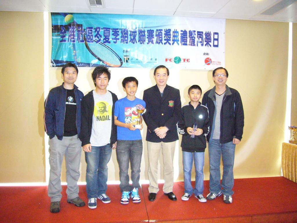 2008 Winter Men B (r)