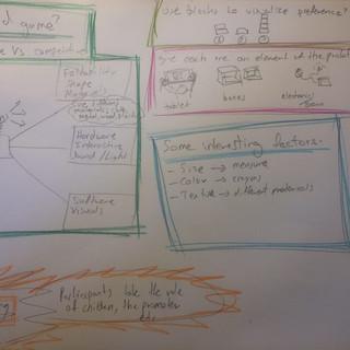 Ideation- Mindmapping