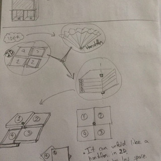 Concept Visualisation