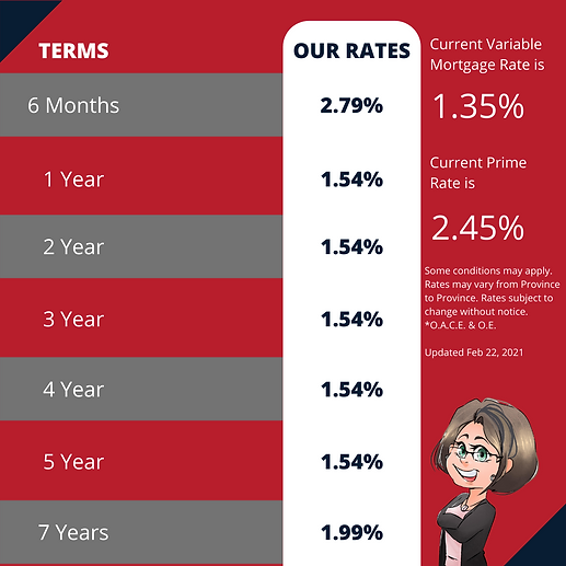 RATE CHART (9).png