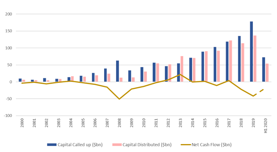 Net Cash Flow PD.png