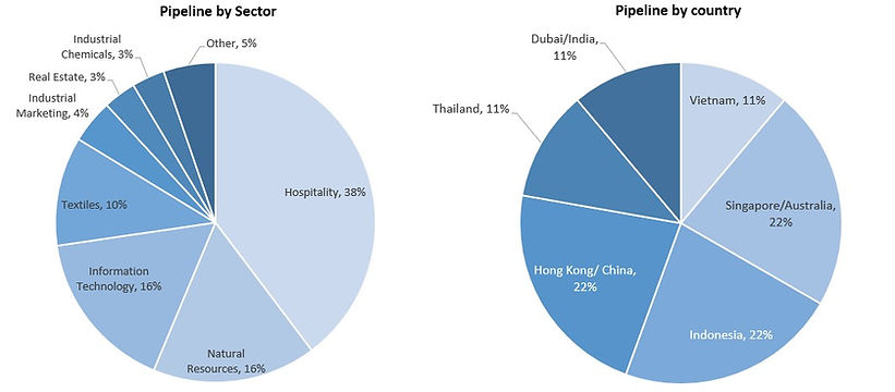 Pipeline ZPAD.jpg