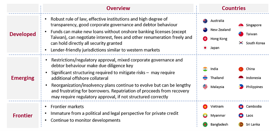 Creditor rights_Graph_Newsletter.png