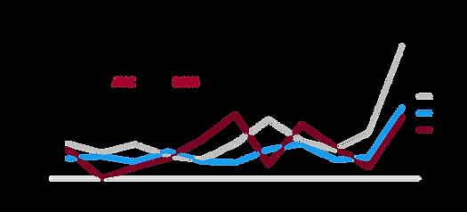 Default Rates_Graph_Newsletter.png