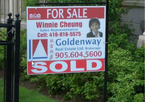 Realty Signs