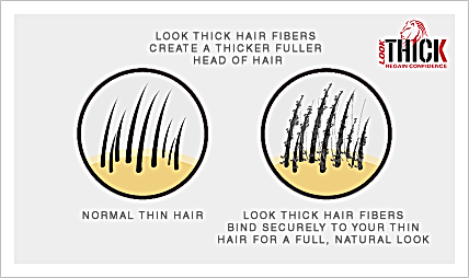 Look Thick Hair Fibers Head of Hair
