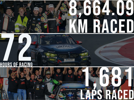 2019 Championship Numbers