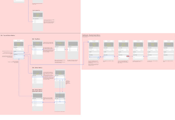 Edit Dashboard wireframe - v0.png
