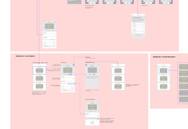 Edit dashboard wireframe - v1.png