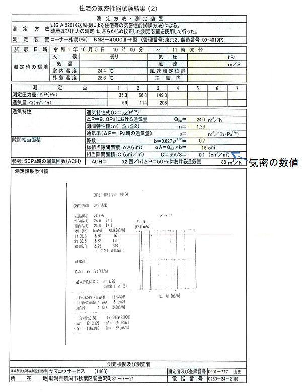 kimitsu_suuchi.jpg