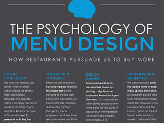 餐牌設計心理學:讓顧客花費更多的十四個竅門(二之四)